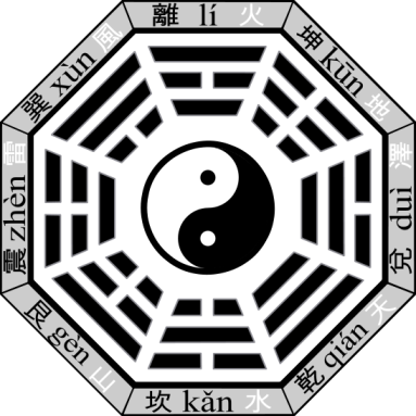 547px-Bagua-name-later.svg