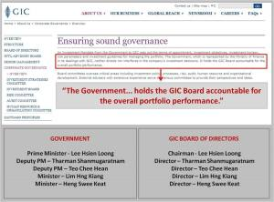 gic governance